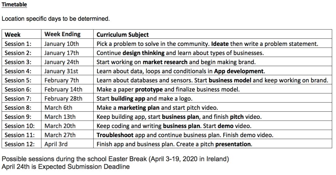 Technovation 2020 Schedule